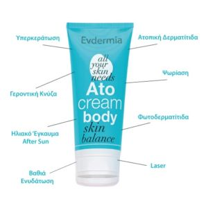 EVDERMIA ATO BODY CREAM (1)